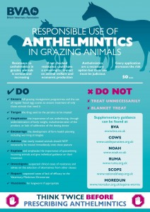 responsible-use-of-anthelmintics-poster-page-001