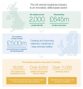 noah-manifesto-infographic-uk-europe-2019