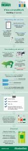 NOAH-vaccines-handling-infographic