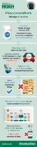 NOAH-vaccines-storage-infographic